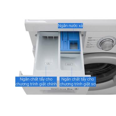 Máy Giặt Lg 9 Kg Fm1209n6w 4