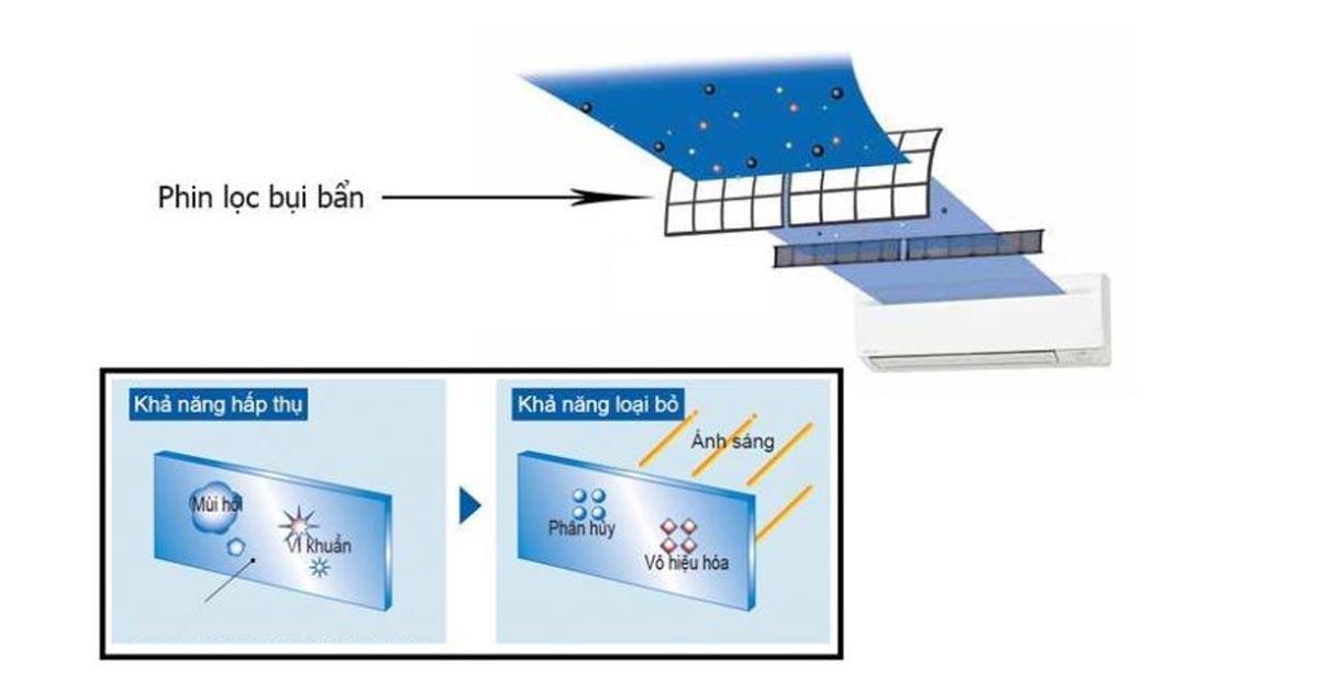 Điều hòa Funiki 2 chiều SH24MMC 24000BTU