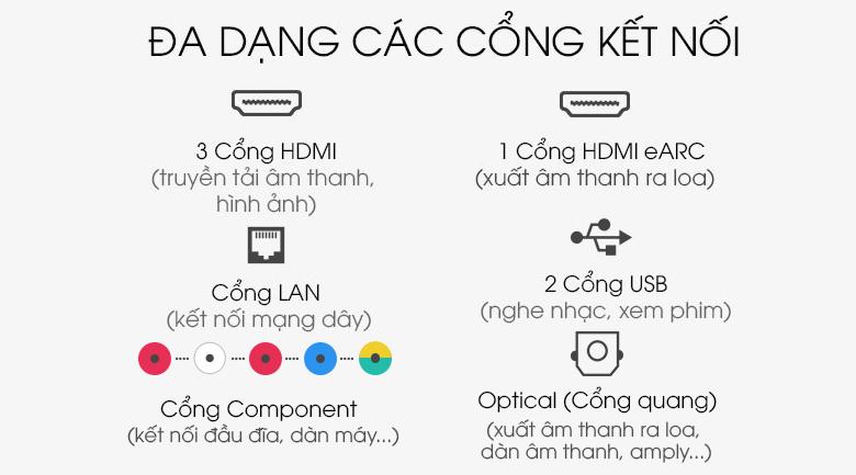 Smart Tivi NanoCell LG 4K 55 inch 55NANO81TNA